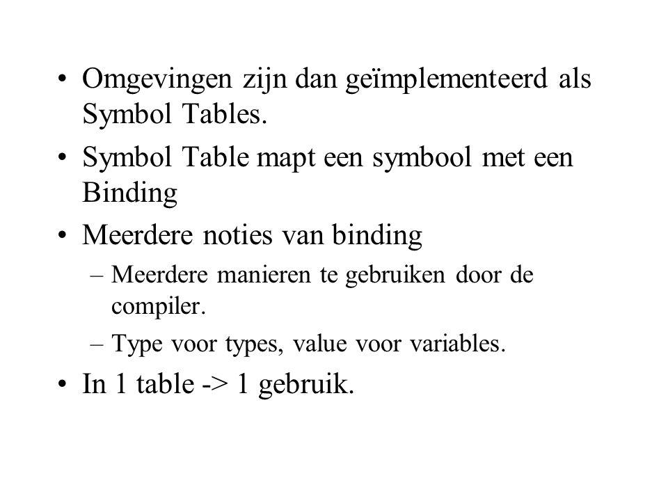Omgevingen zijn dan geïmplementeerd als Symbol Tables. Symbol Table mapt een symbool met een Binding Meerdere noties van binding –Meerdere manieren te