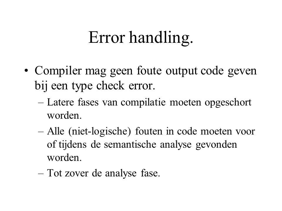 Error handling. Compiler mag geen foute output code geven bij een type check error. –Latere fases van compilatie moeten opgeschort worden. –Alle (niet