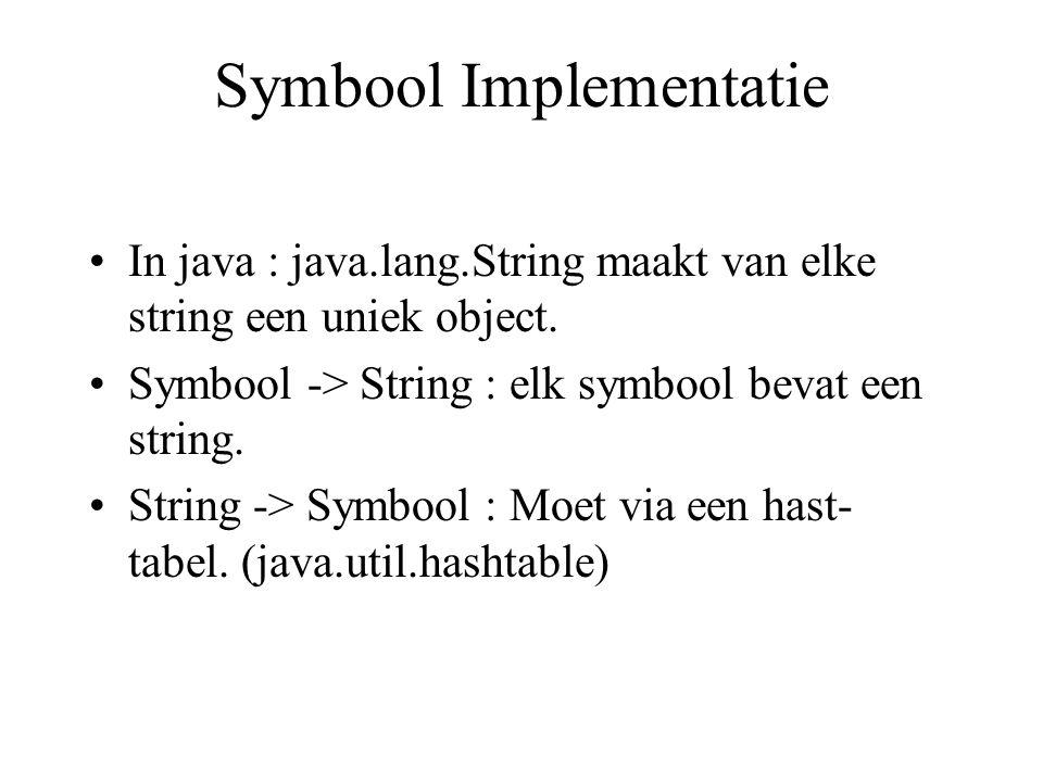 Symbool Implementatie In java : java.lang.String maakt van elke string een uniek object. Symbool -> String : elk symbool bevat een string. String -> S