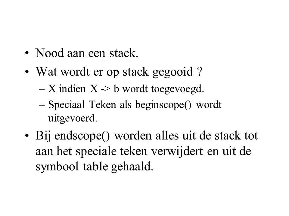 Nood aan een stack. Wat wordt er op stack gegooid ? –X indien X -> b wordt toegevoegd. –Speciaal Teken als beginscope() wordt uitgevoerd. Bij endscope