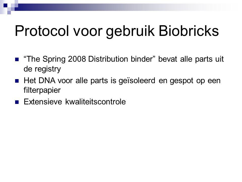 Protocol voor gebruik Biobricks The Spring 2008 Distribution binder bevat alle parts uit de registry Het DNA voor alle parts is geïsoleerd en gespot op een filterpapier Extensieve kwaliteitscontrole
