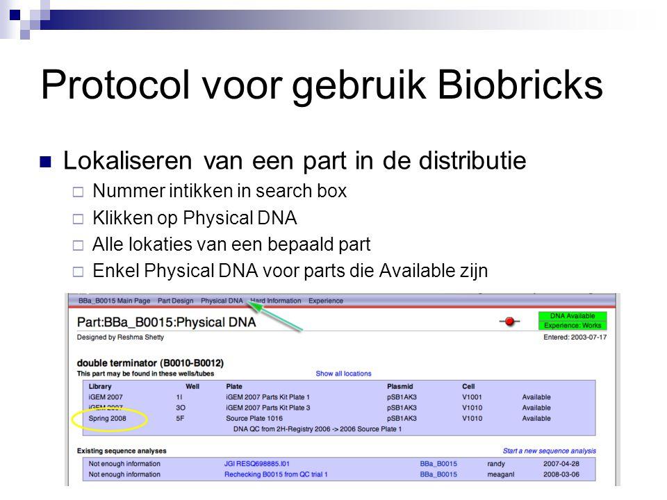 Protocol voor gebruik Biobricks Lokaliseren van een part in de distributie  Nummer intikken in search box  Klikken op Physical DNA  Alle lokaties van een bepaald part  Enkel Physical DNA voor parts die Available zijn