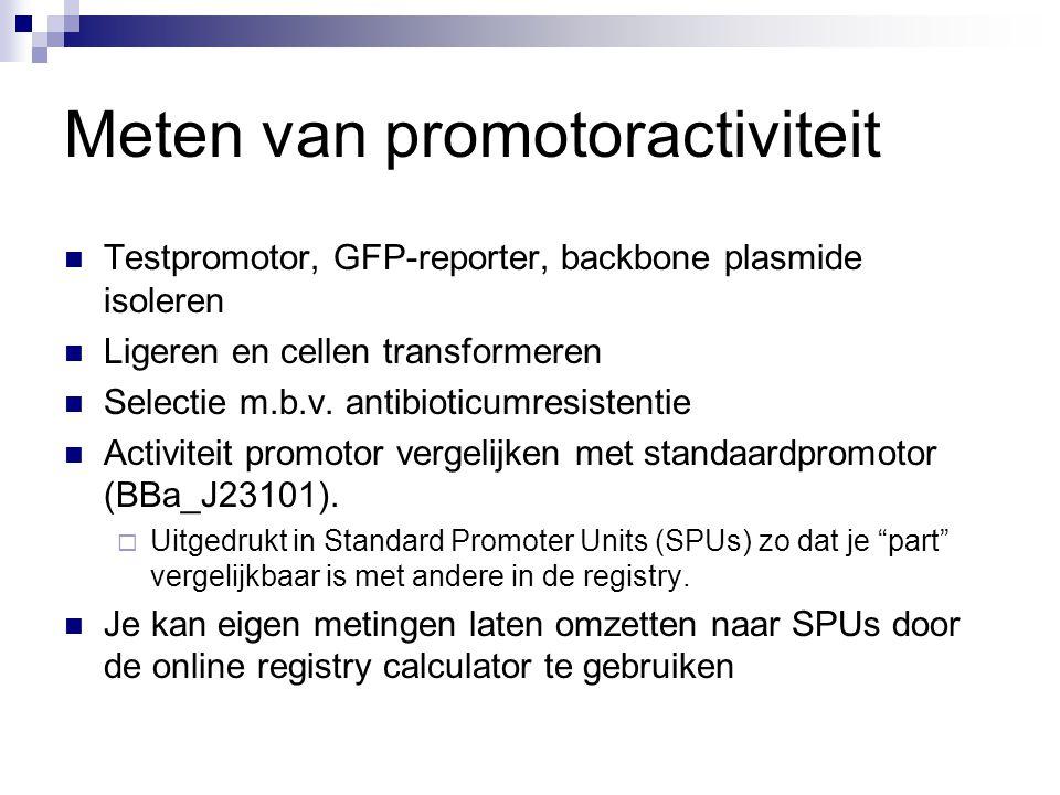 Meten van promotoractiviteit Testpromotor, GFP-reporter, backbone plasmide isoleren Ligeren en cellen transformeren Selectie m.b.v.