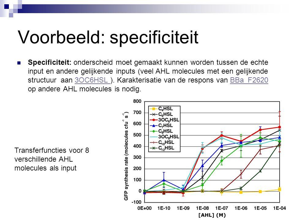 Voorbeeld: specificiteit Specificiteit: onderscheid moet gemaakt kunnen worden tussen de echte input en andere gelijkende inputs (veel AHL molecules m