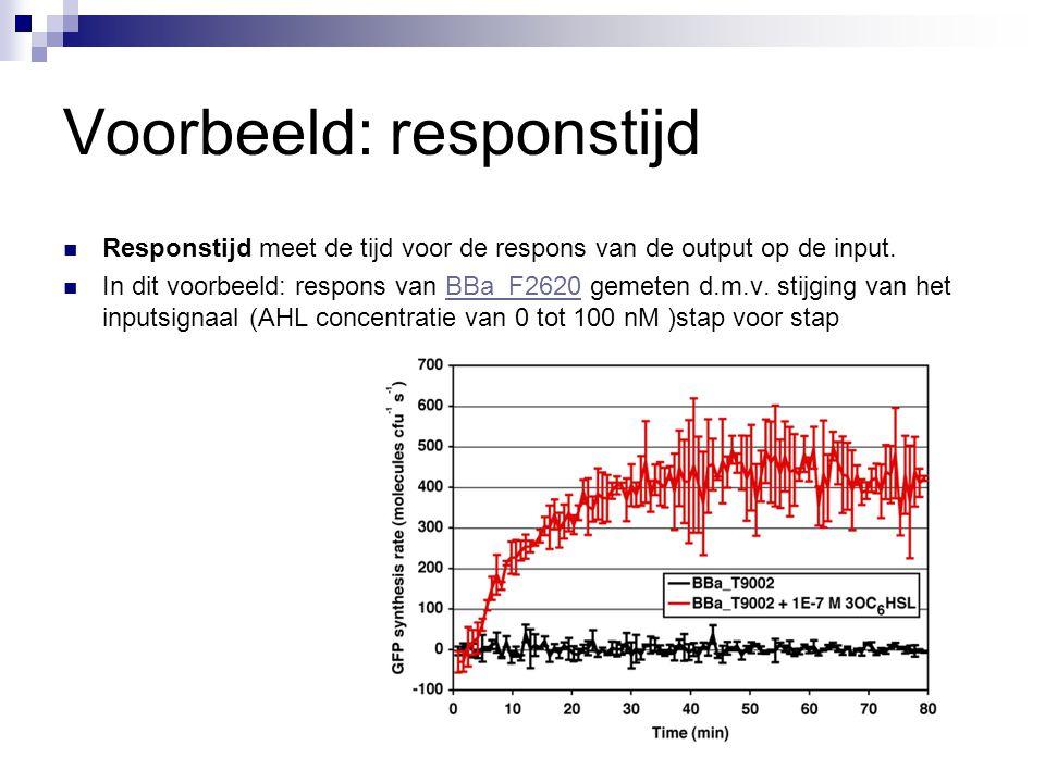 Voorbeeld: responstijd Responstijd meet de tijd voor de respons van de output op de input. In dit voorbeeld: respons van BBa_F2620 gemeten d.m.v. stij