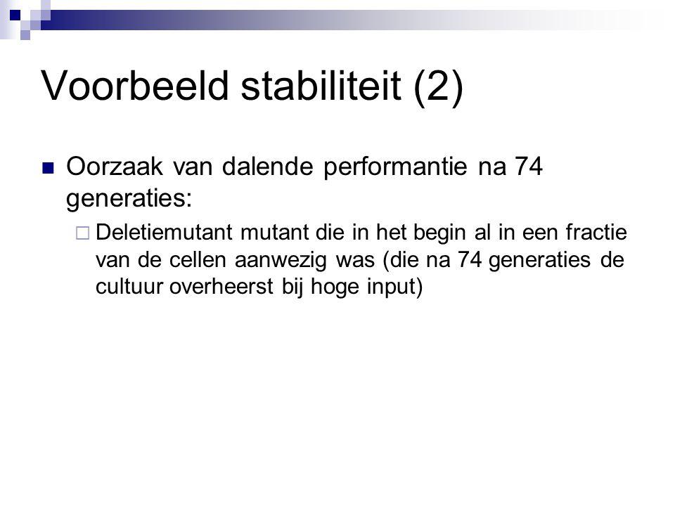 Voorbeeld stabiliteit (2) Oorzaak van dalende performantie na 74 generaties:  Deletiemutant mutant die in het begin al in een fractie van de cellen aanwezig was (die na 74 generaties de cultuur overheerst bij hoge input)
