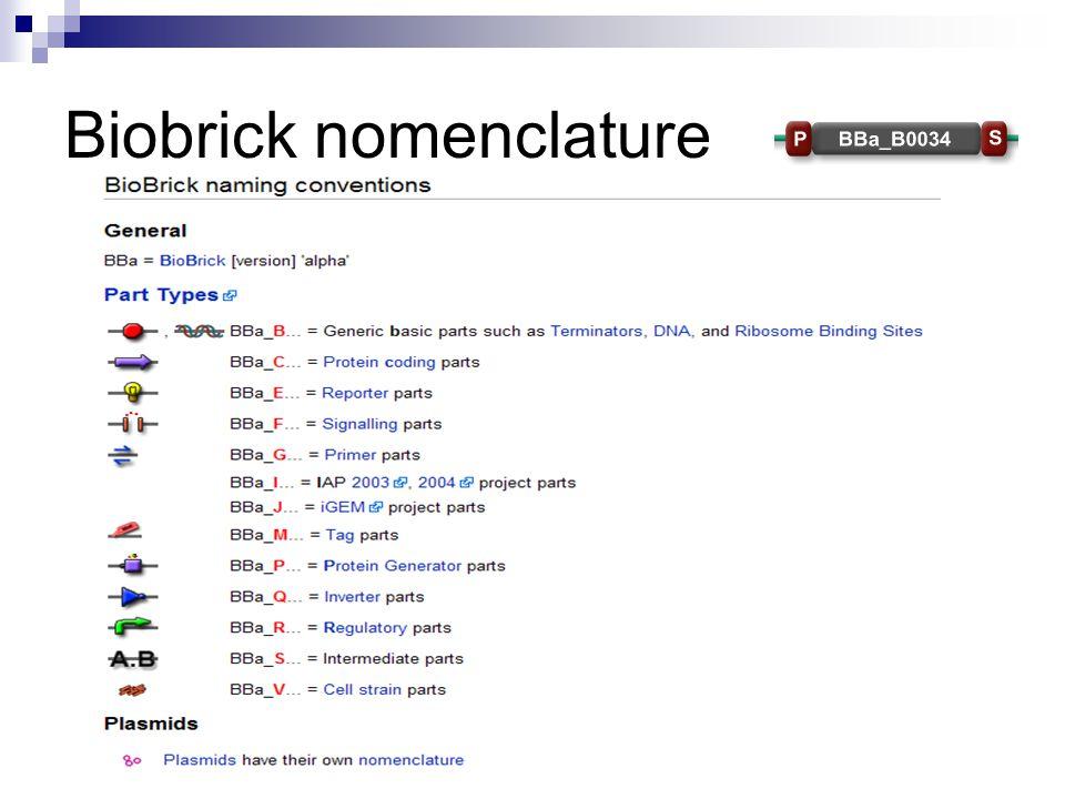 Biobrick nomenclature