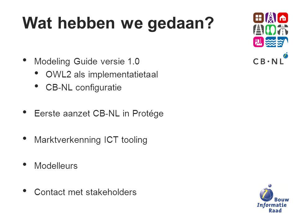 Modeling Guide versie 1.0 OWL2 als implementatietaal CB-NL configuratie Eerste aanzet CB-NL in Protége Marktverkenning ICT tooling Modelleurs Contact