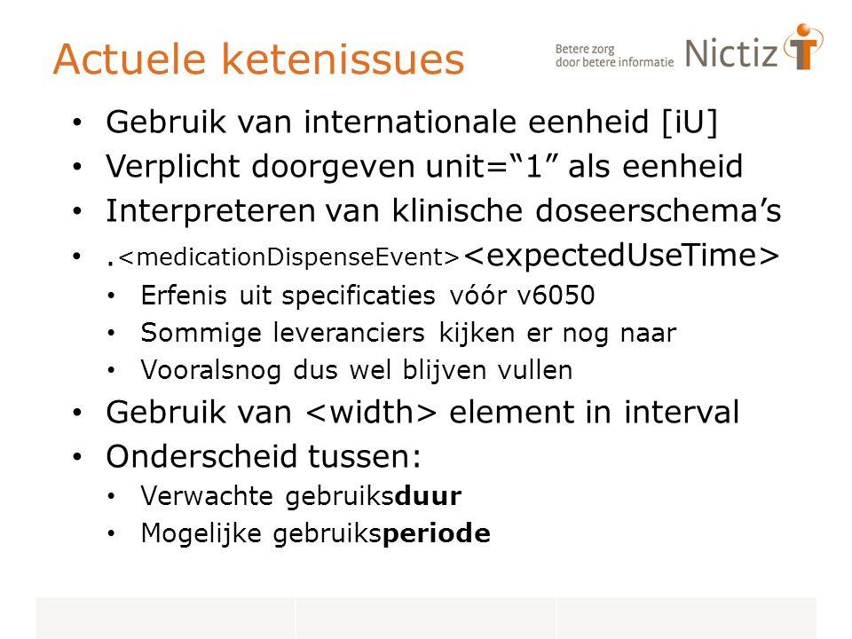 Actuele ketenissues Gebruik van internationale eenheid [iU] Verplicht doorgeven unit= 1 als eenheid Interpreteren van klinische doseerschema's.
