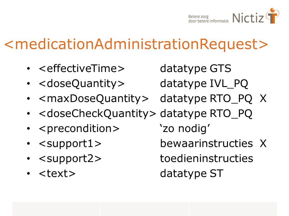 datatype GTS datatype IVL_PQ datatype RTO_PQ X datatype RTO_PQ 'zo nodig' bewaarinstructies X toedieninstructies datatype ST