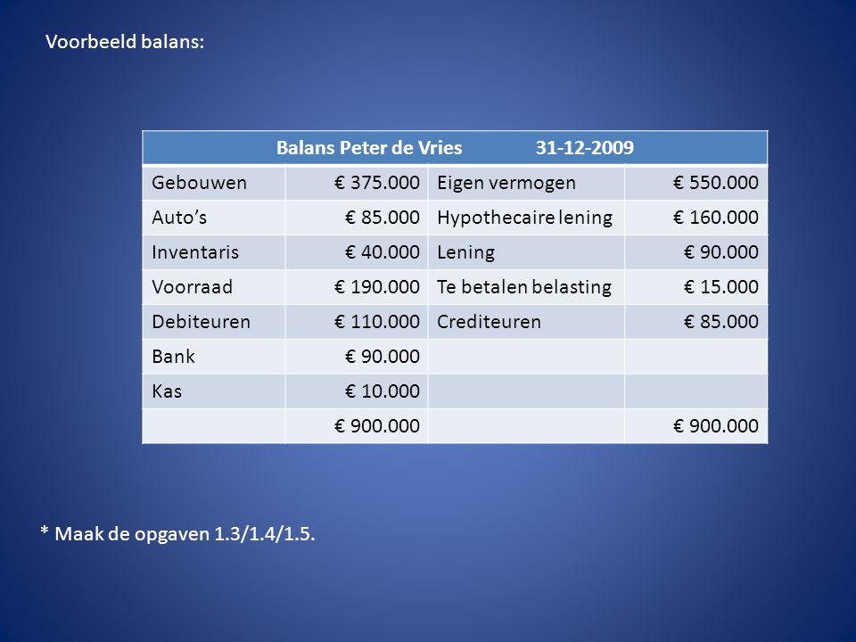 Voorbeeld balans: Balans Peter de Vries 31-12-2009 Gebouwen€ 375.000Eigen vermogen€ 550.000 Auto's€ 85.000Hypothecaire lening€ 160.000 Inventaris€ 40.000Lening€ 90.000 Voorraad€ 190.000Te betalen belasting€ 15.000 Debiteuren€ 110.000Crediteuren€ 85.000 Bank€ 90.000 Kas€ 10.000 € 900.000 * Maak de opgaven 1.3/1.4/1.5.