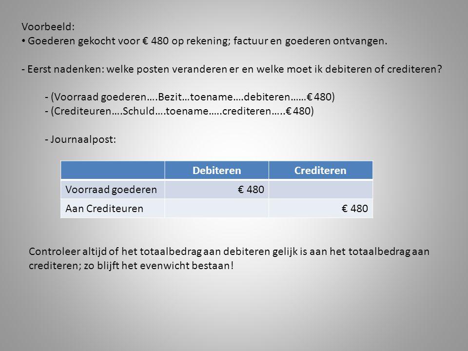 Voorbeeld: Goederen gekocht voor € 480 op rekening; factuur en goederen ontvangen. - Eerst nadenken: welke posten veranderen er en welke moet ik debit