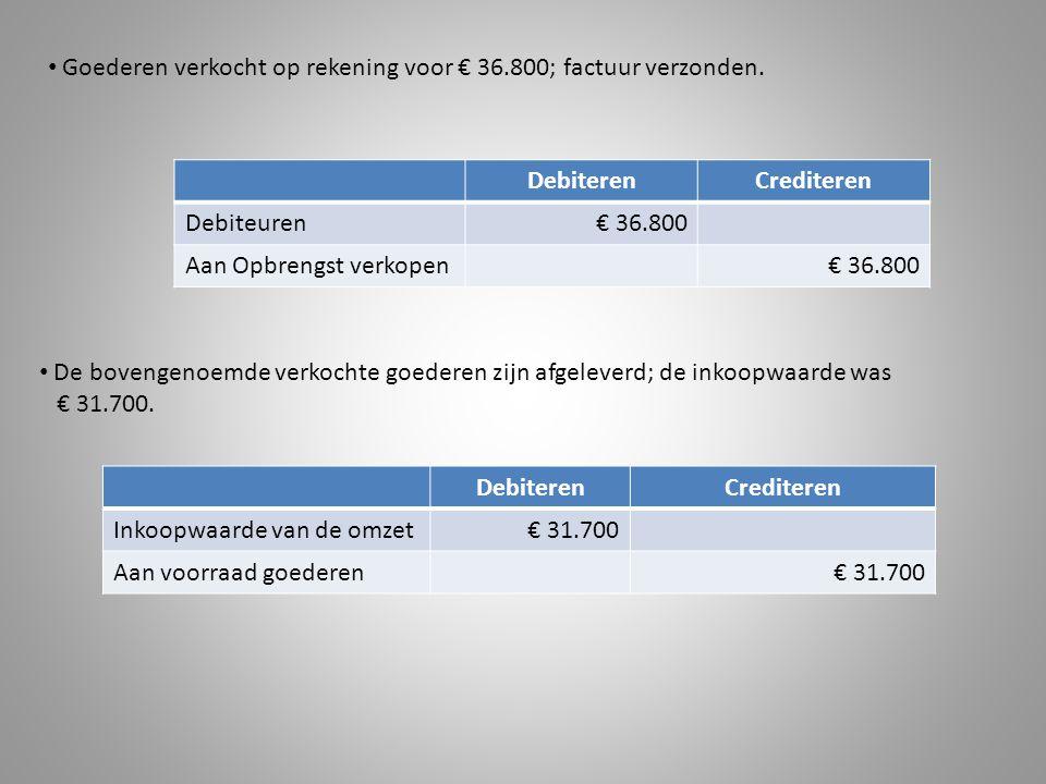 Goederen verkocht op rekening voor € 36.800; factuur verzonden. DebiterenCrediteren Debiteuren€ 36.800 Aan Opbrengst verkopen€ 36.800 De bovengenoemde