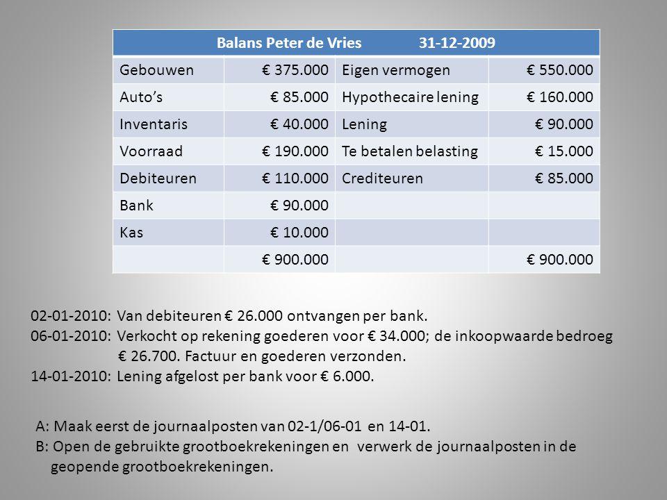 02-01-2010 DebiterenCrediteren Bank€ 26.000 Aan Debiteuren€ 26.000 06-01-2010 DebiterenCrediteren Debiteuren€ 34.000 Aan Opbrengst verkopen€ 34.000 Inkoopwaarde van de omzet€ 26.700 Aan Voorraad goederen€ 26.700 14-01-2010 DebiterenCrediteren Lening€ 6.000 Aan Bank€ 6.000 A: journaalposten maken.