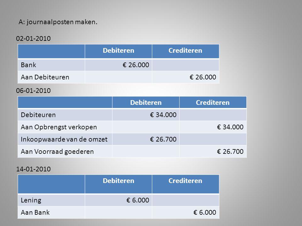 02-01-2010 DebiterenCrediteren Bank€ 26.000 Aan Debiteuren€ 26.000 06-01-2010 DebiterenCrediteren Debiteuren€ 34.000 Aan Opbrengst verkopen€ 34.000 In