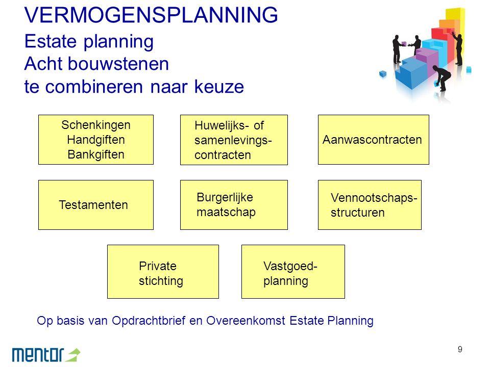 9 VERMOGENSPLANNING Estate planning Acht bouwstenen te combineren naar keuze Op basis van Opdrachtbrief en Overeenkomst Estate Planning Schenkingen Ha