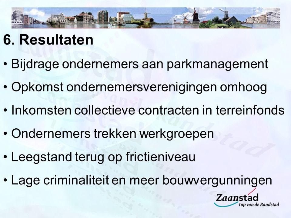 6. Resultaten Bijdrage ondernemers aan parkmanagement Opkomst ondernemersverenigingen omhoog Inkomsten collectieve contracten in terreinfonds Ondernem