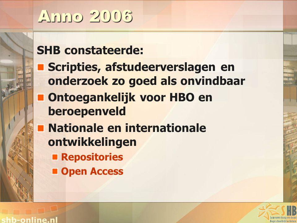 Anno 2006 SHB constateerde: Scripties, afstudeerverslagen en onderzoek zo goed als onvindbaar Ontoegankelijk voor HBO en beroepenveld Nationale en internationale ontwikkelingen Repositories Open Access