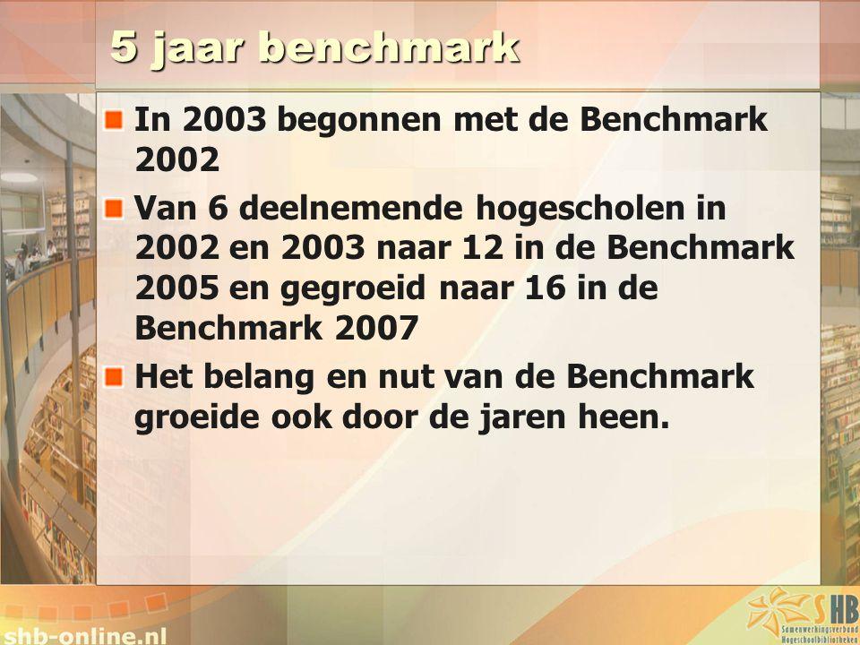 5 jaar benchmark In 2003 begonnen met de Benchmark 2002 Van 6 deelnemende hogescholen in 2002 en 2003 naar 12 in de Benchmark 2005 en gegroeid naar 16 in de Benchmark 2007 Het belang en nut van de Benchmark groeide ook door de jaren heen.