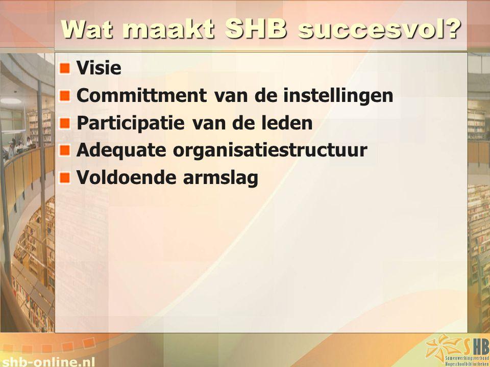 Wat maakt SHB succesvol? Visie Committment van de instellingen Participatie van de leden Adequate organisatiestructuur Voldoende armslag