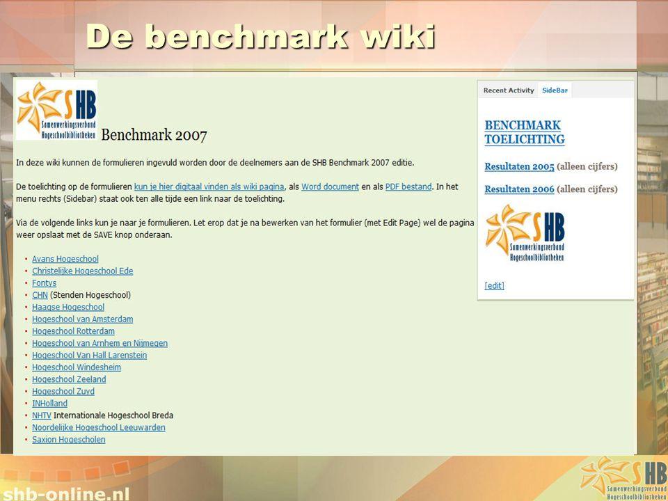 De benchmark wiki