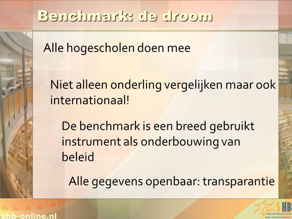 Alle hogescholen doen mee Niet alleen onderling vergelijken maar ook internationaal! De benchmark is een breed gebruikt instrument als onderbouwing va