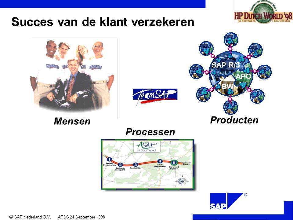 ®  SAP Nederland B.V.