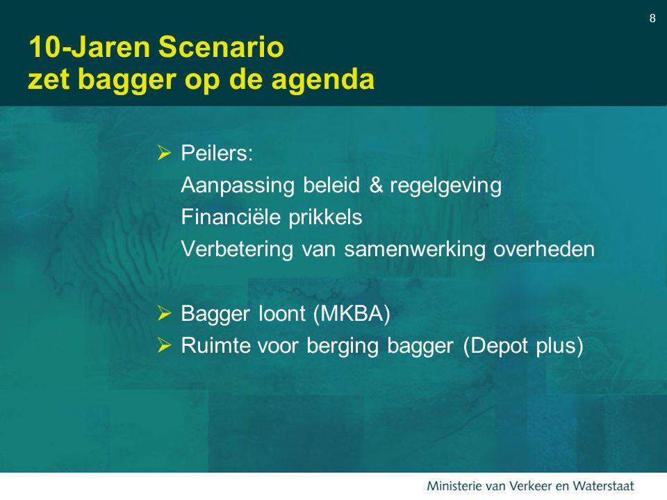 8 10-Jaren Scenario zet bagger op de agenda  Peilers: Aanpassing beleid & regelgeving Financiële prikkels Verbetering van samenwerking overheden  Bagger loont (MKBA)  Ruimte voor berging bagger (Depot plus)
