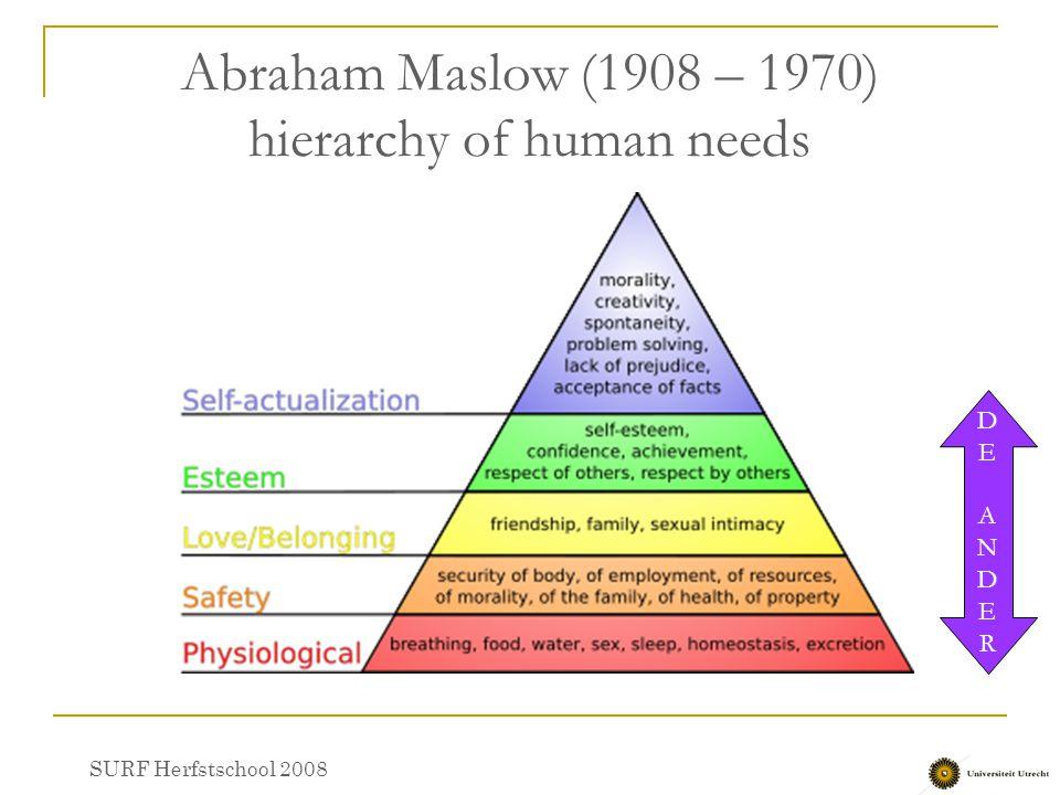 Abraham Maslow (1908 – 1970) hierarchy of human needs DEANDERDEANDER SURF Herfstschool 2008