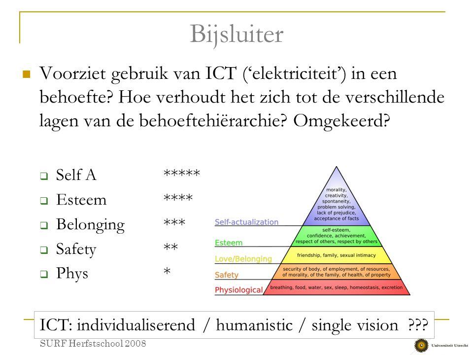 Bijsluiter Voorziet gebruik van ICT ('elektriciteit') in een behoefte? Hoe verhoudt het zich tot de verschillende lagen van de behoeftehiërarchie? Omg