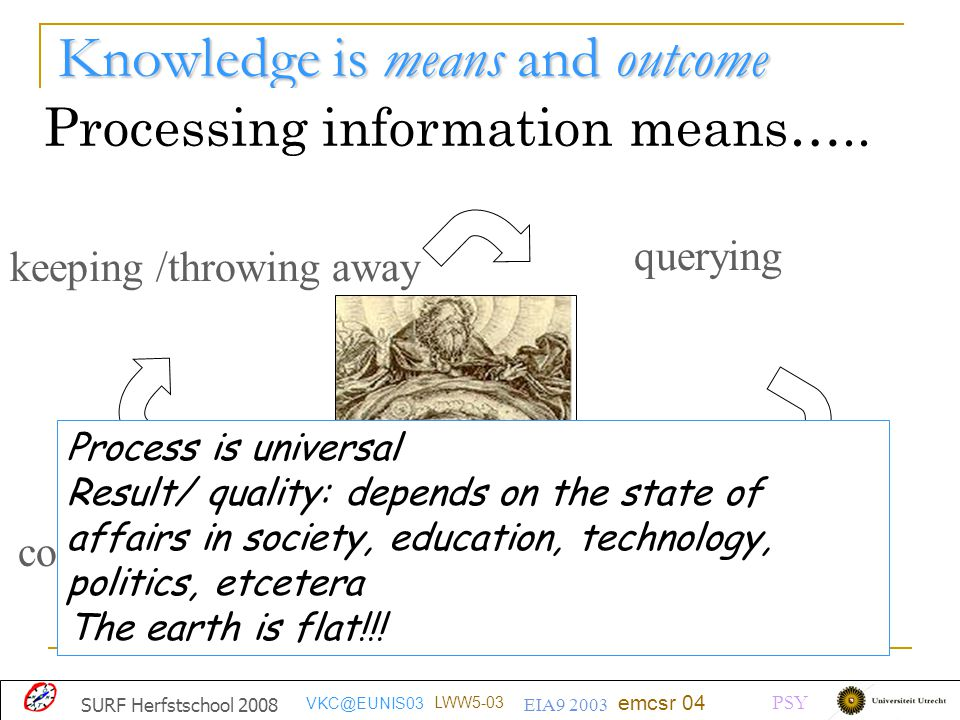 Knowledge is means and outcome Knowledge is means and outcome of social practices of system elements querying communicatingdistributing validating kee