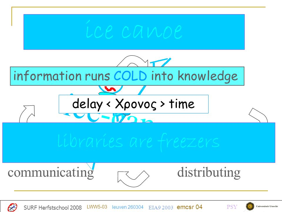 ice canoe querying communicatingdistributing keeping information runs COLD into knowledge leuven 260304 LWW5-03 EIA9 2003 emcsr 04 libraries are freez