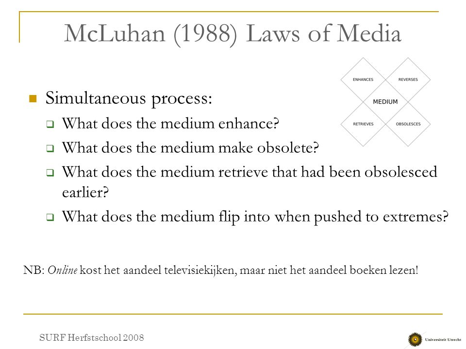 McLuhan (1988) Laws of Media Simultaneous process:  What does the medium enhance?  What does the medium make obsolete?  What does the medium retrie