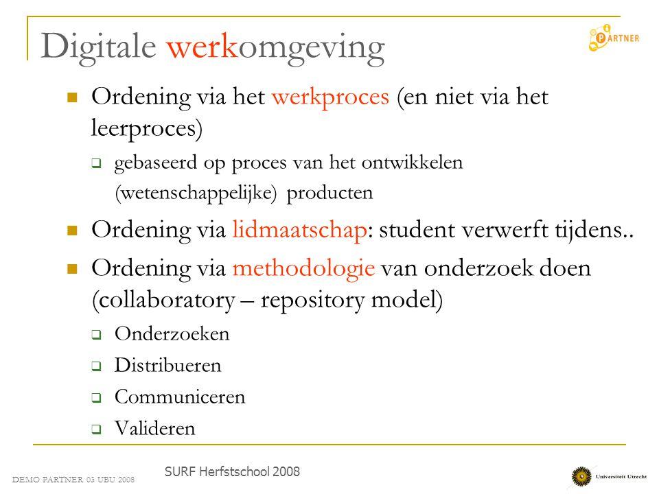 Digitale werkomgeving Ordening via het werkproces (en niet via het leerproces)  gebaseerd op proces van het ontwikkelen (wetenschappelijke) producten