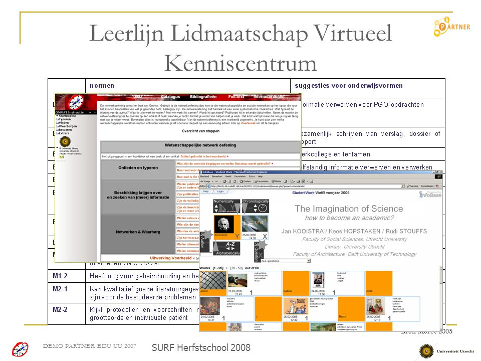 Bron Moret 2005 Leerlijn Lidmaatschap Virtueel Kenniscentrum DEMO PARTNER EDU UU 2007 SURF Herfstschool 2008