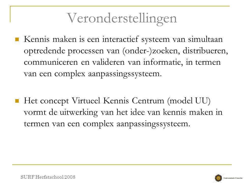 Veronderstellingen Kennis maken is een interactief systeem van simultaan optredende processen van (onder-)zoeken, distribueren, communiceren en valide