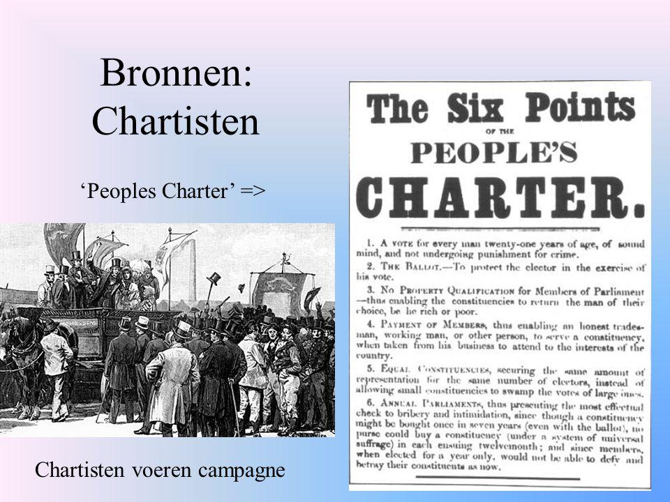 Bronnen: Chartisten Chartisten voeren campagne 'Peoples Charter' =>