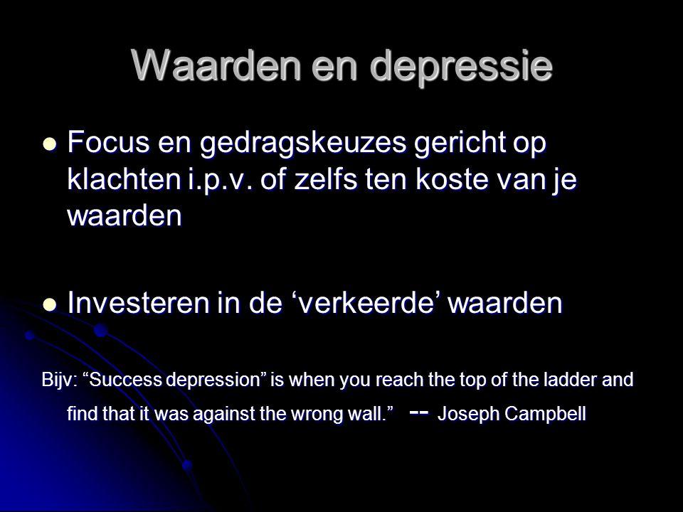 Waarden en depressie Focus en gedragskeuzes gericht op klachten i.p.v. of zelfs ten koste van je waarden Focus en gedragskeuzes gericht op klachten i.