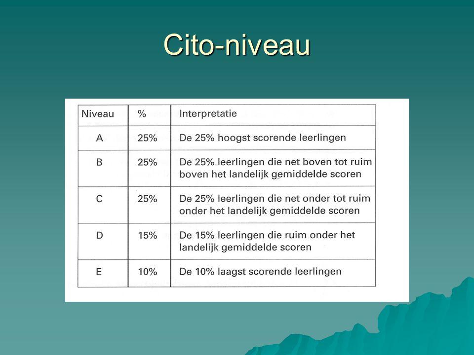 Cito-niveau