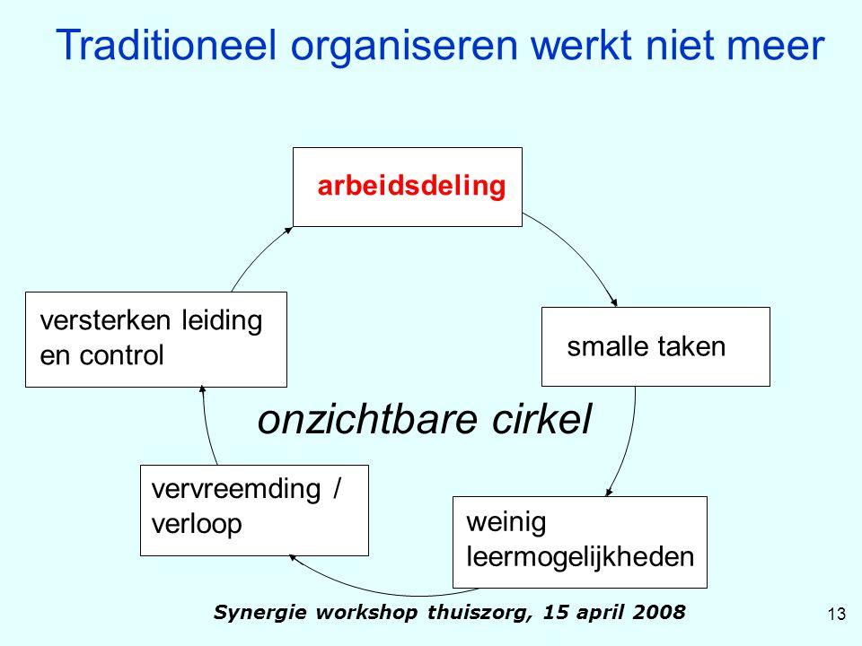 arbeidsdeling smalle taken vervreemding / verloop versterken leiding en control weinig leermogelijkheden onzichtbare cirkel 13 Traditioneel organisere