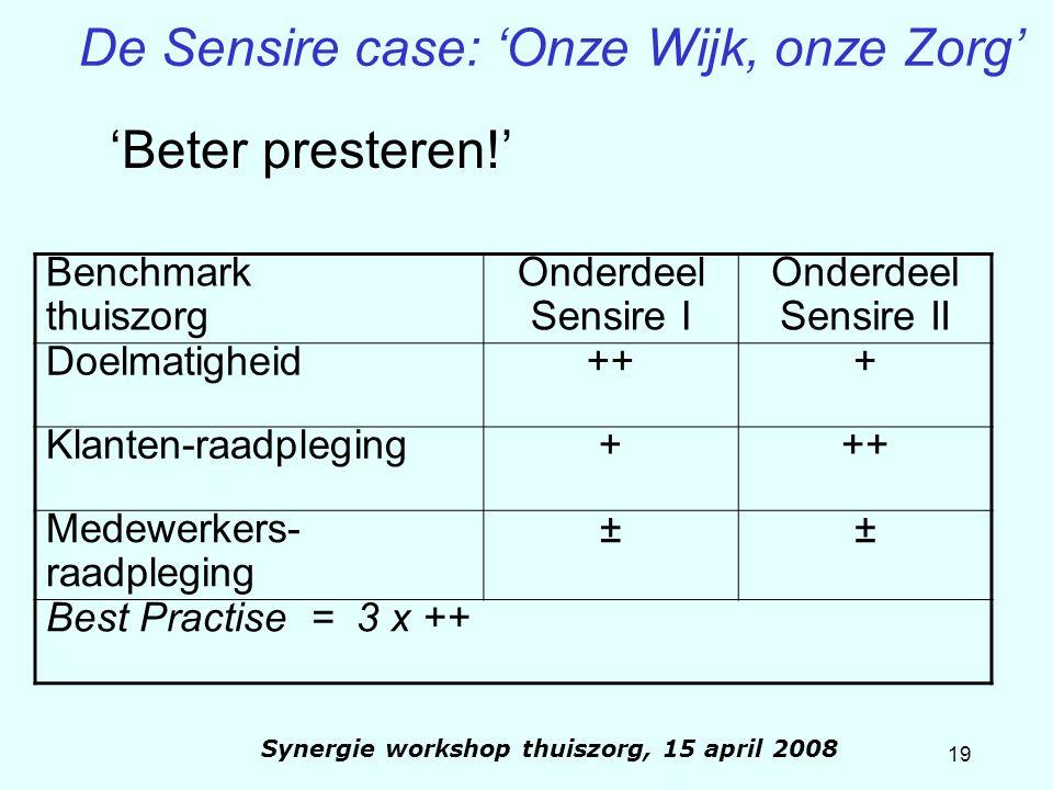 19 Synergie workshop thuiszorg, 15 april 2008 De Sensire case: 'Onze Wijk, onze Zorg' Benchmark thuiszorg Onderdeel Sensire I Onderdeel Sensire II Doe