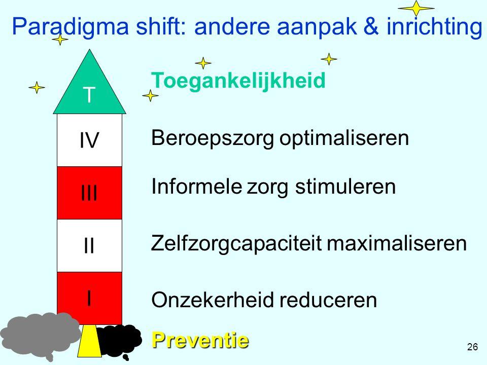 T Preventie I III II IV Onzekerheid reduceren Zelfzorgcapaciteit maximaliseren Informele zorg stimuleren Beroepszorg optimaliseren 26 Toegankelijkheid