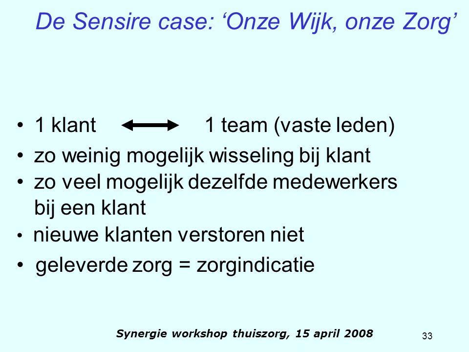 33 Synergie workshop thuiszorg, 15 april 2008 De Sensire case: 'Onze Wijk, onze Zorg' 1 klant 1 team (vaste leden) zo weinig mogelijk wisseling bij kl