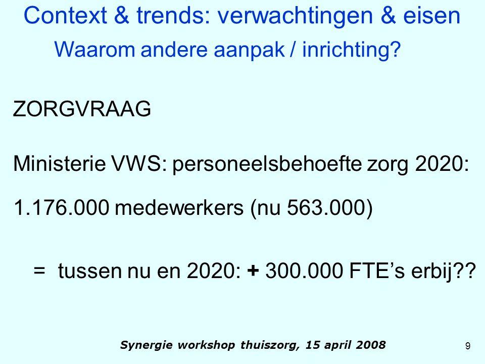 ZORGVRAAG Ministerie VWS: personeelsbehoefte zorg 2020: 1.176.000 medewerkers (nu 563.000) = tussen nu en 2020: + 300.000 FTE's erbij?? 9 Synergie wor
