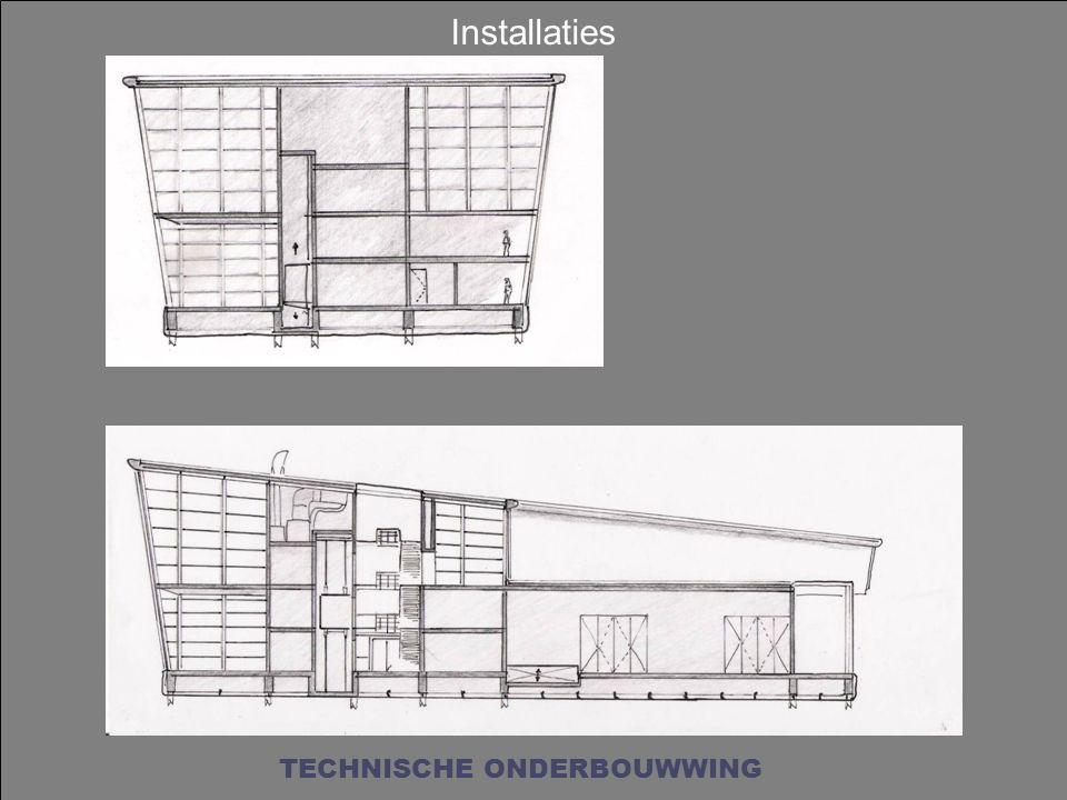 Installaties TECHNISCHE ONDERBOUWWING