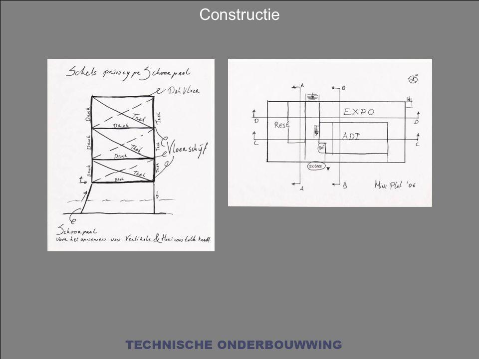 Constructie TECHNISCHE ONDERBOUWWING