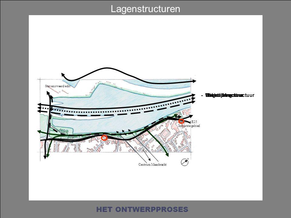 - Groen Structuur - Wegen structuur Stevensweerd/echt Snelweg E25 Centrum Maasbracht Industrie gebied - Bebouwing structuur N - Zichtlijnen Lagenstruc
