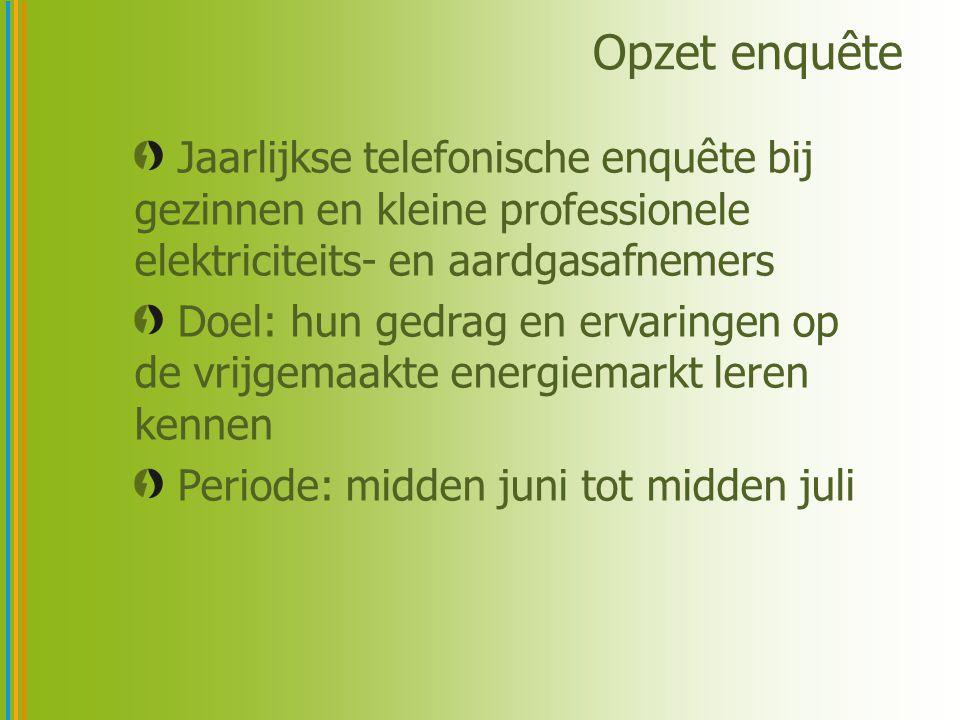 Jaarlijkse telefonische enquête bij gezinnen en kleine professionele elektriciteits- en aardgasafnemers Doel: hun gedrag en ervaringen op de vrijgemaa