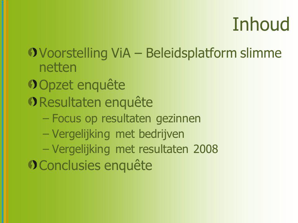 Inhoud Voorstelling ViA – Beleidsplatform slimme netten Opzet enquête Resultaten enquête –Focus op resultaten gezinnen –Vergelijking met bedrijven –Vergelijking met resultaten 2008 Conclusies enquête