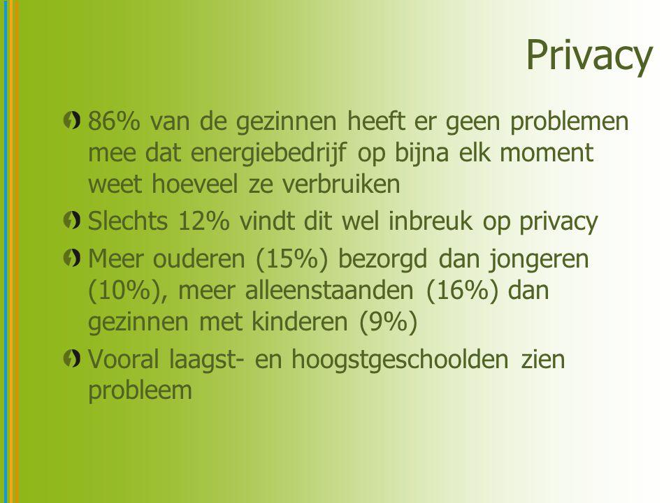 Privacy 86% van de gezinnen heeft er geen problemen mee dat energiebedrijf op bijna elk moment weet hoeveel ze verbruiken Slechts 12% vindt dit wel inbreuk op privacy Meer ouderen (15%) bezorgd dan jongeren (10%), meer alleenstaanden (16%) dan gezinnen met kinderen (9%) Vooral laagst- en hoogstgeschoolden zien probleem